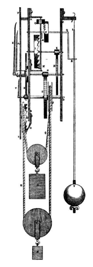 Meccanismo orologio con